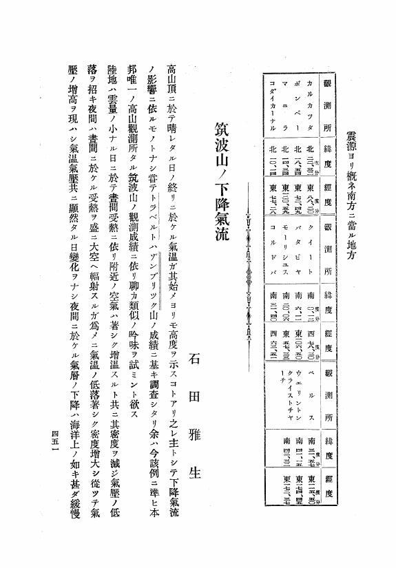 fahrenheit 451 online text pdf